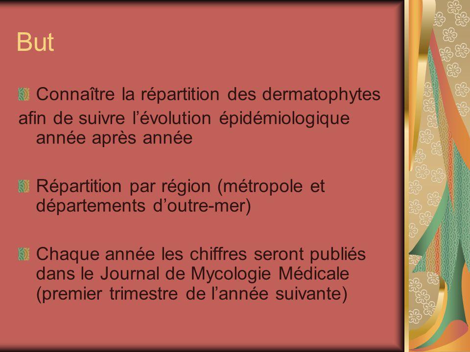 But Connaître la répartition des dermatophytes