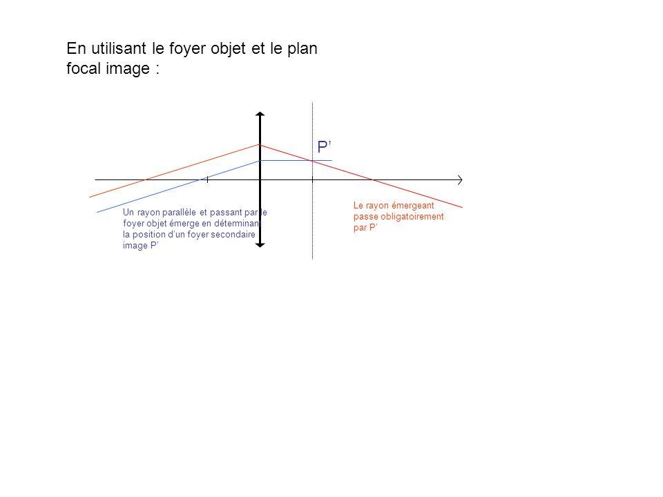 En utilisant le foyer objet et le plan focal image :