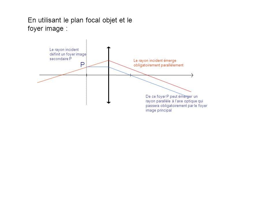 En utilisant le plan focal objet et le foyer image :