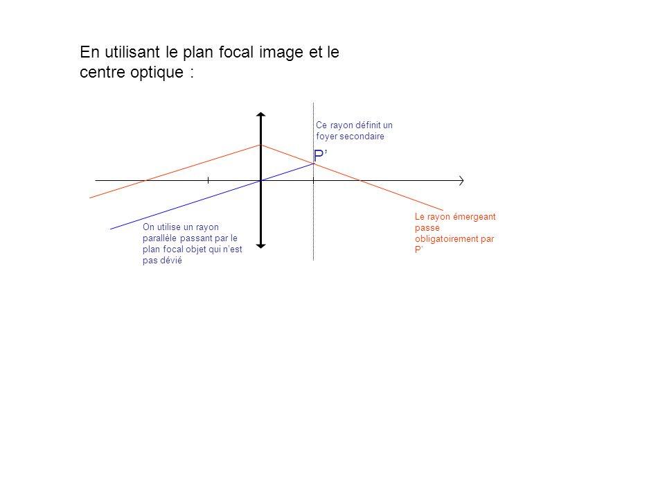 En utilisant le plan focal image et le centre optique :