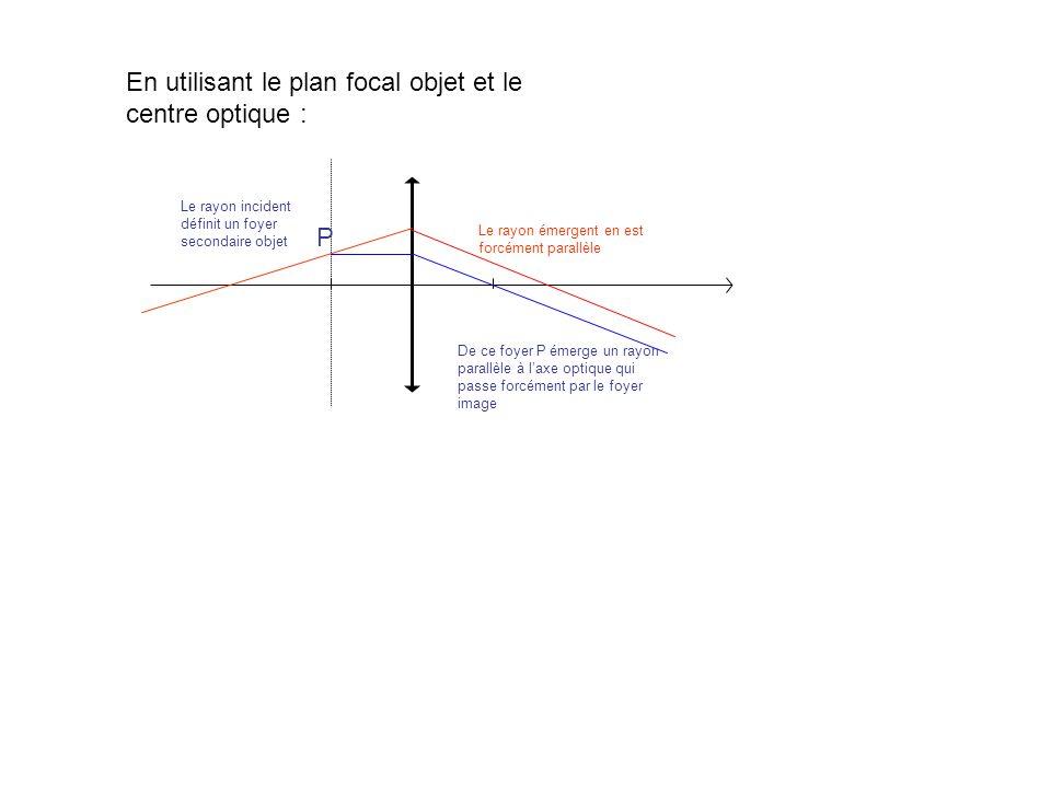 En utilisant le plan focal objet et le centre optique :