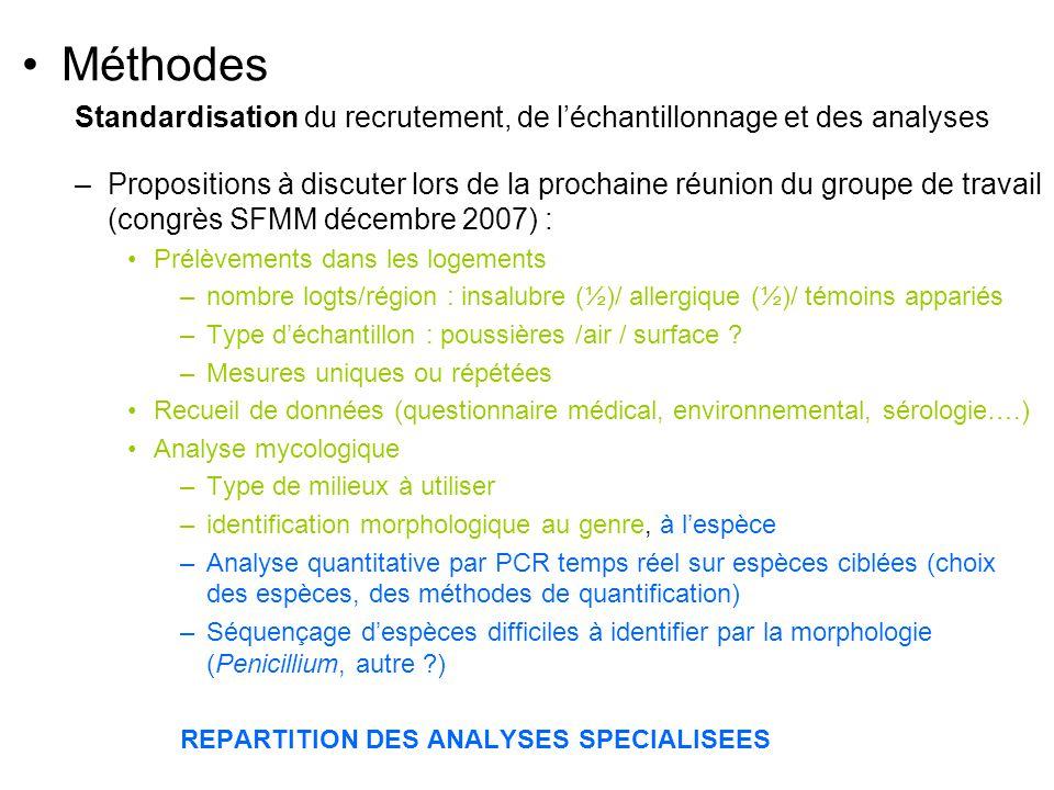Méthodes Standardisation du recrutement, de l'échantillonnage et des analyses.