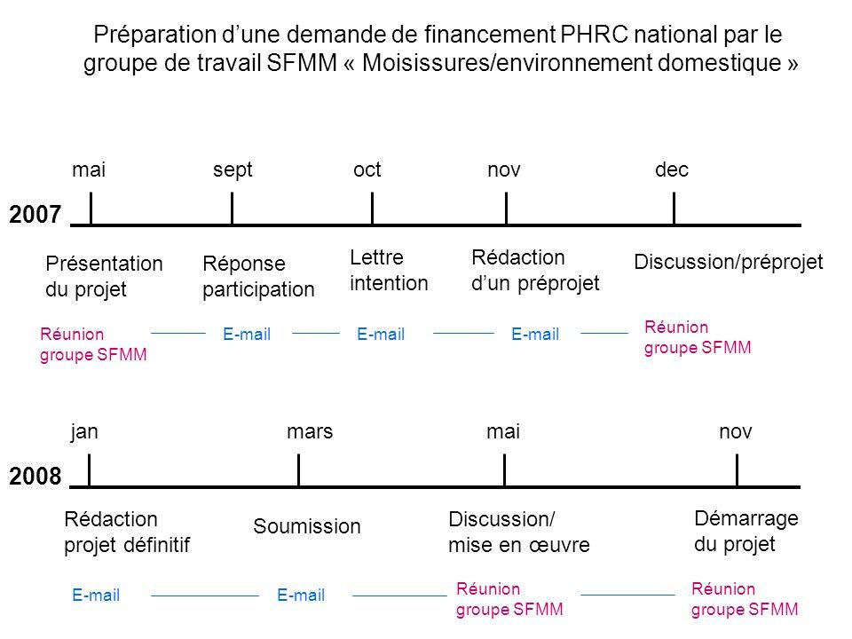 Préparation d'une demande de financement PHRC national par le