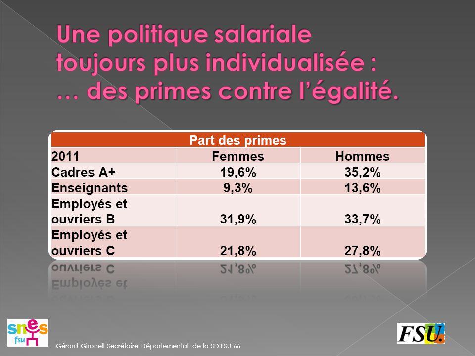 Une politique salariale toujours plus individualisée : … des primes contre l'égalité.