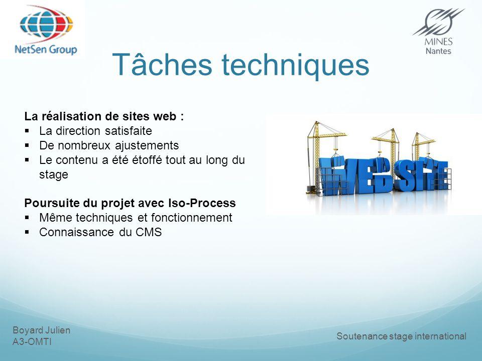 Tâches techniques La réalisation de sites web :