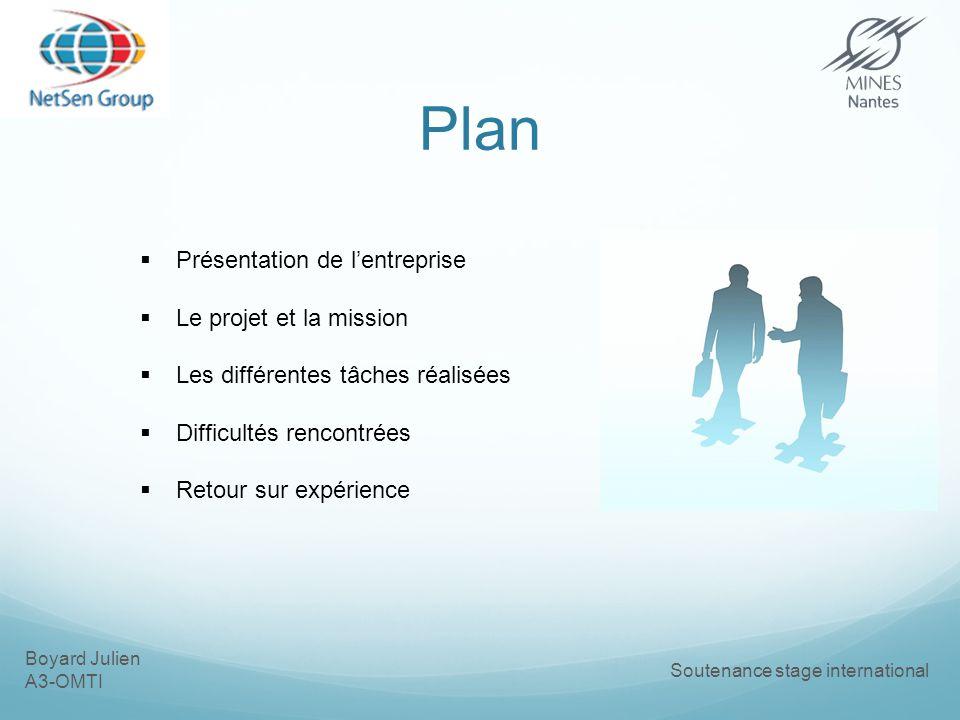 Plan Présentation de l'entreprise Le projet et la mission