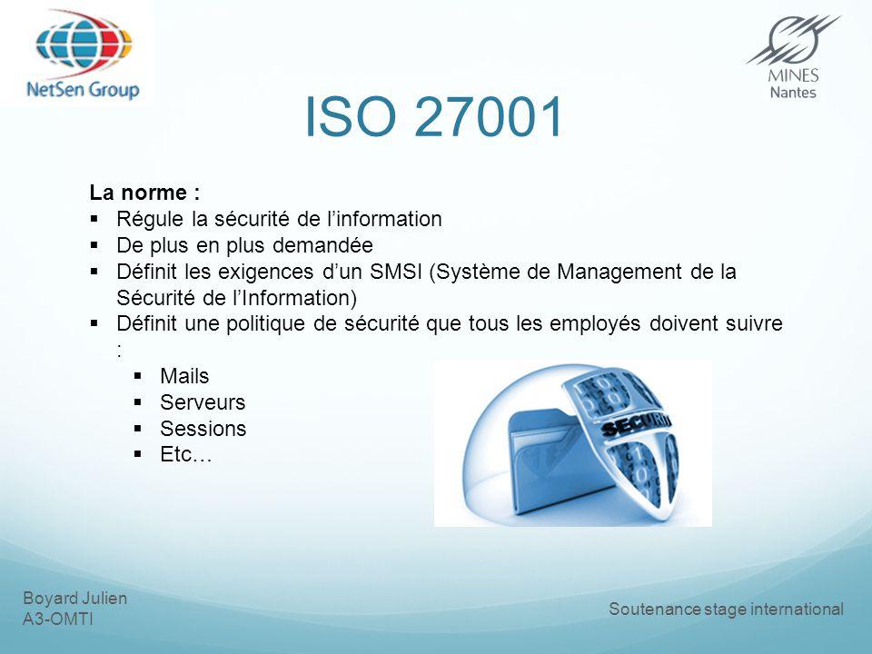 ISO 27001 La norme : Régule la sécurité de l'information
