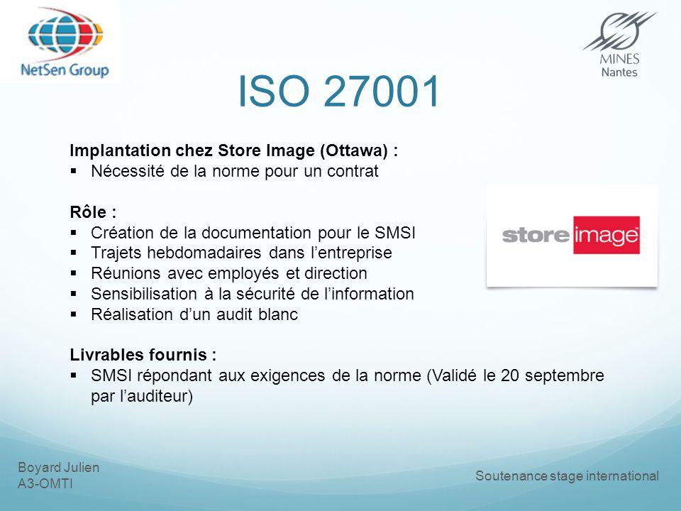 ISO 27001 Implantation chez Store Image (Ottawa) :