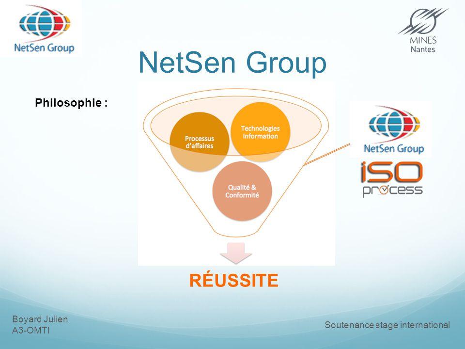NetSen Group RÉUSSITE Philosophie : Boyard Julien A3-OMTI