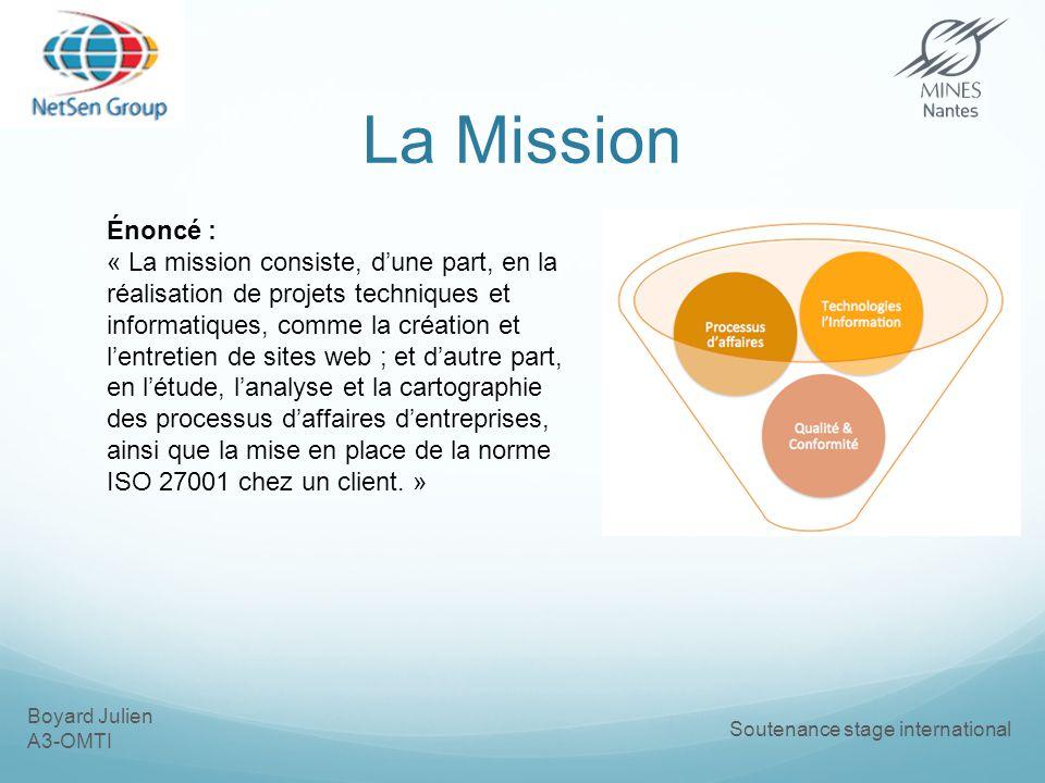 La Mission Énoncé :