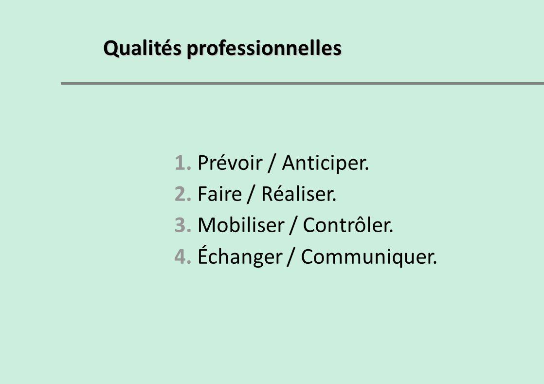 Qualités professionnelles