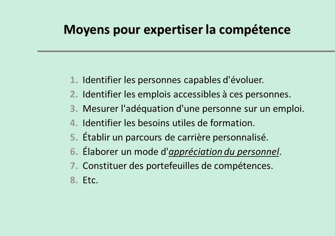 Moyens pour expertiser la compétence