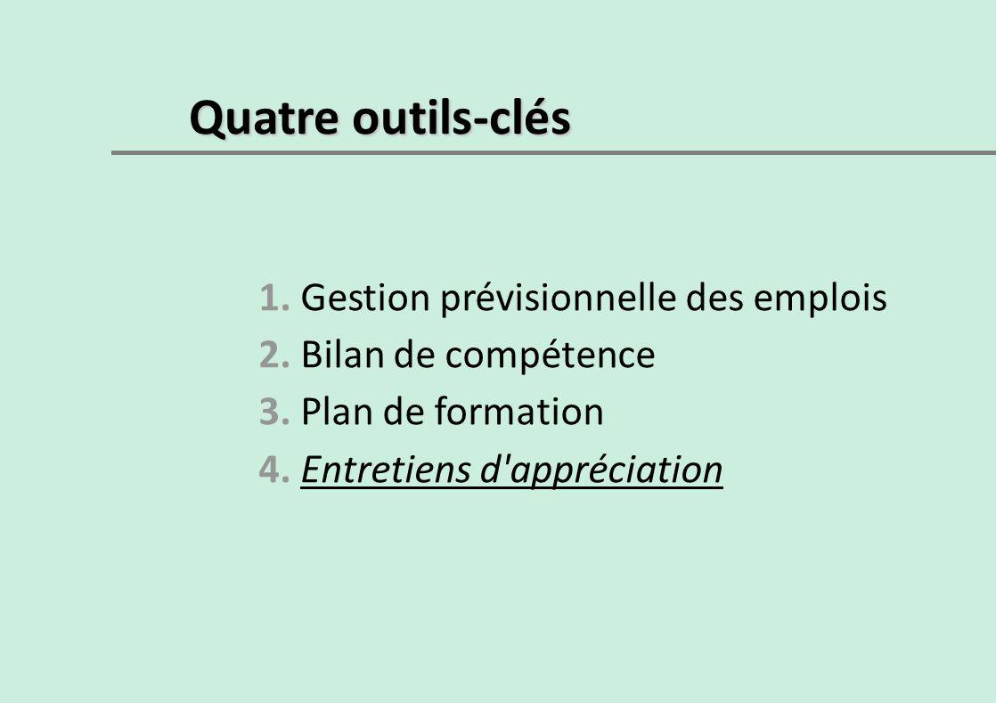 Quatre outils-clés 1. Gestion prévisionnelle des emplois
