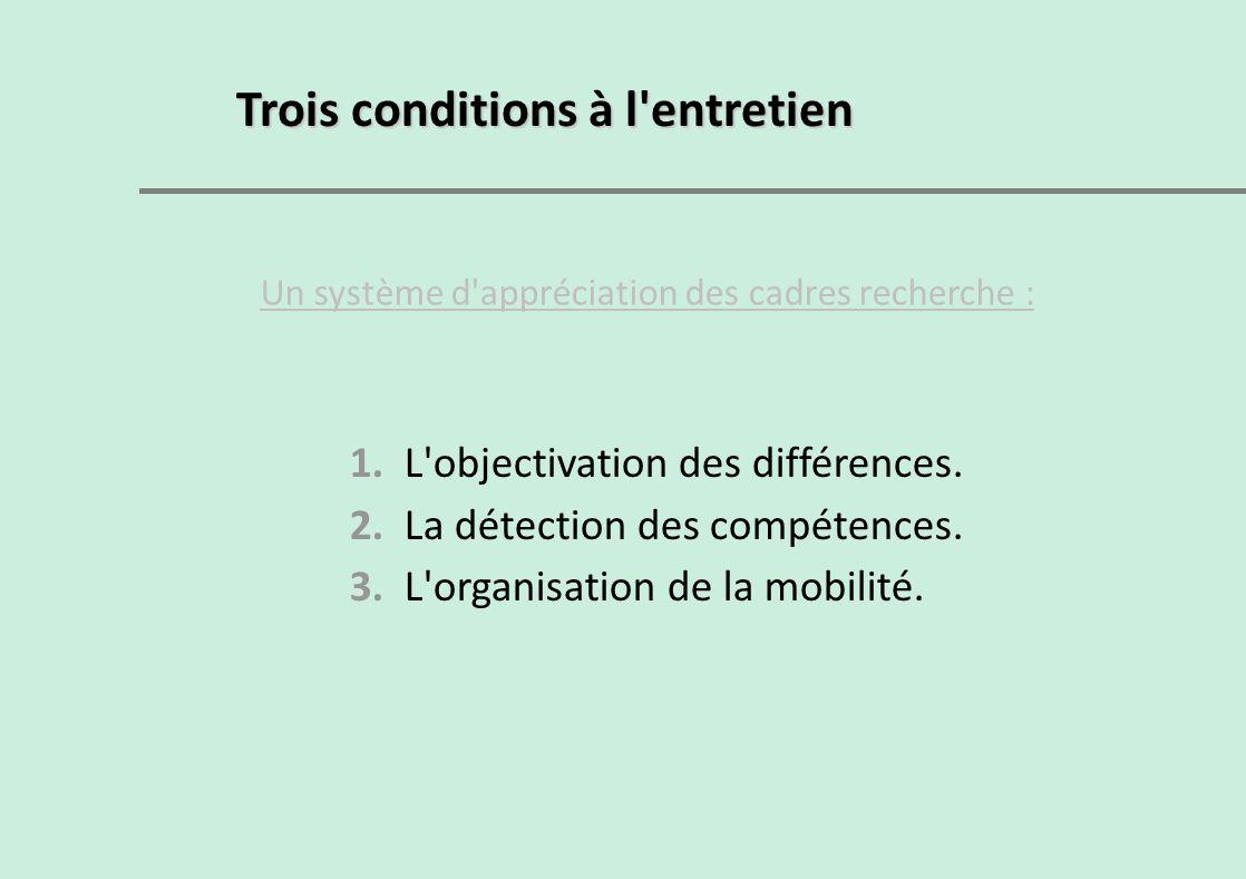Trois conditions à l entretien