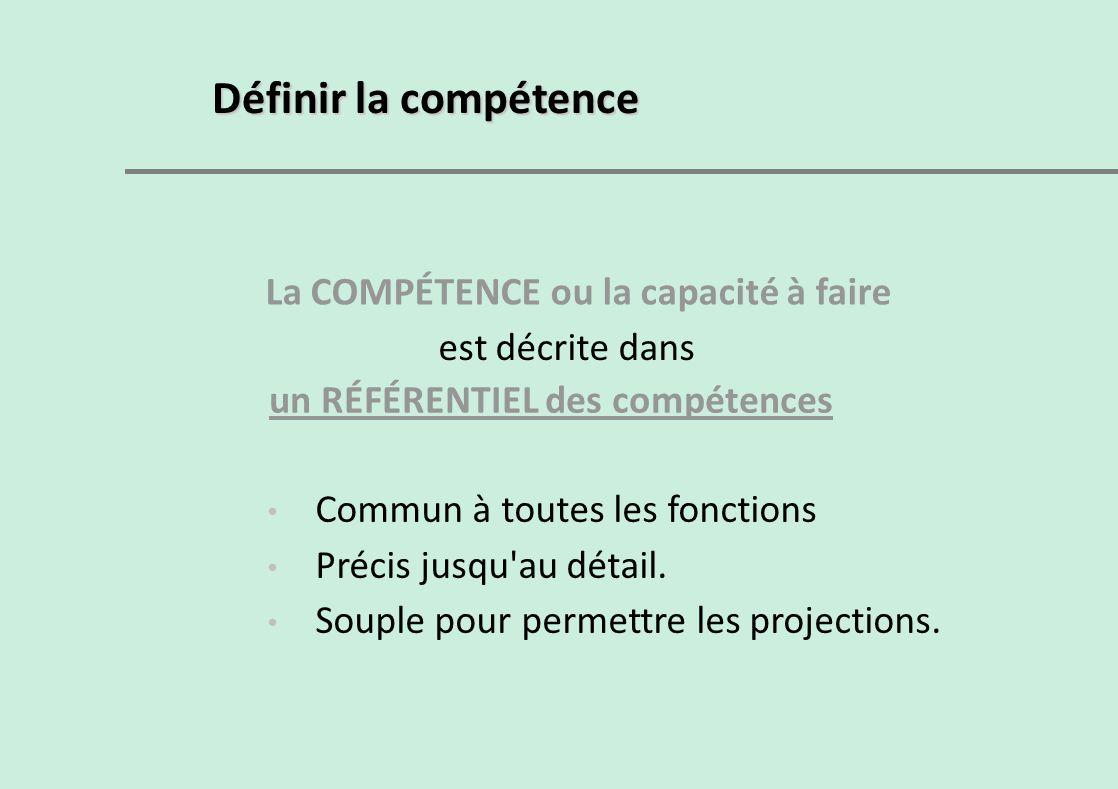 Définir la compétence La COMPÉTENCE ou la capacité à faire
