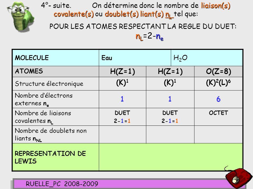 POUR LES ATOMES RESPECTANT LA REGLE DU DUET: nL=2-ne