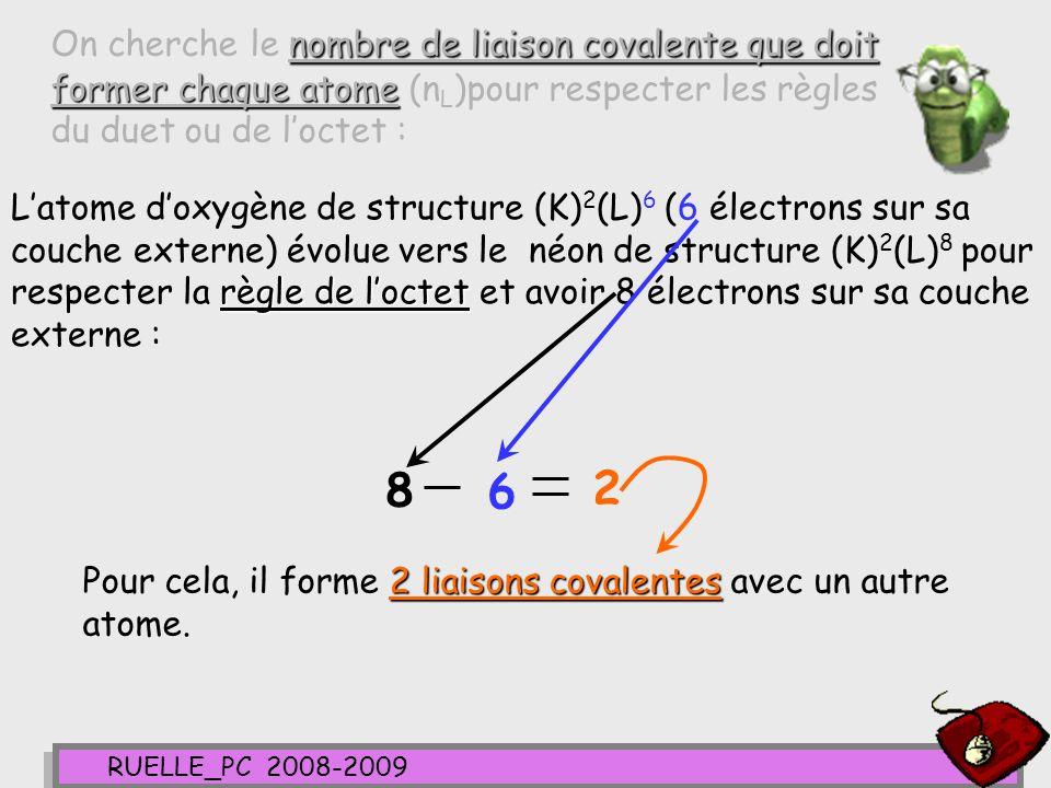 On cherche le nombre de liaison covalente que doit former chaque atome (nL)pour respecter les règles du duet ou de l'octet :