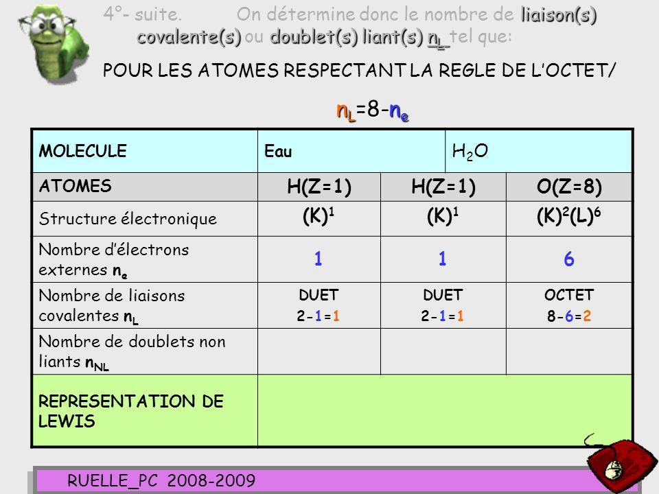 POUR LES ATOMES RESPECTANT LA REGLE DE L'OCTET/ nL=8-ne H2O