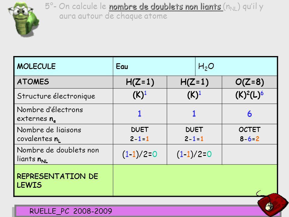 5°- On calcule le nombre de doublets non liants (nNL) qu'il y aura autour de chaque atome