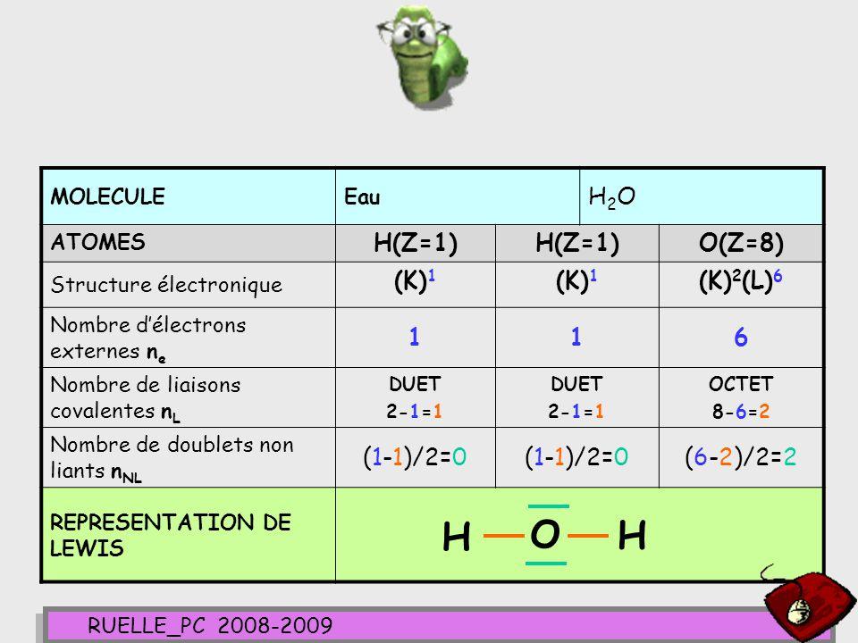 O H H2O H(Z=1) O(Z=8) (K)1 (K)2(L)6 1 6 (1-1)/2=0 (6-2)/2=2 MOLECULE