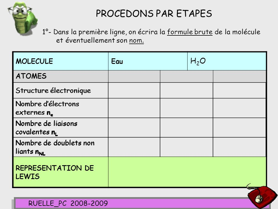 PROCEDONS PAR ETAPES H2O