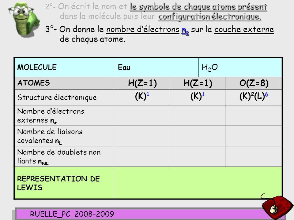 2°- On écrit le nom et le symbole de chaque atome présent dans la molécule puis leur configuration électronique.