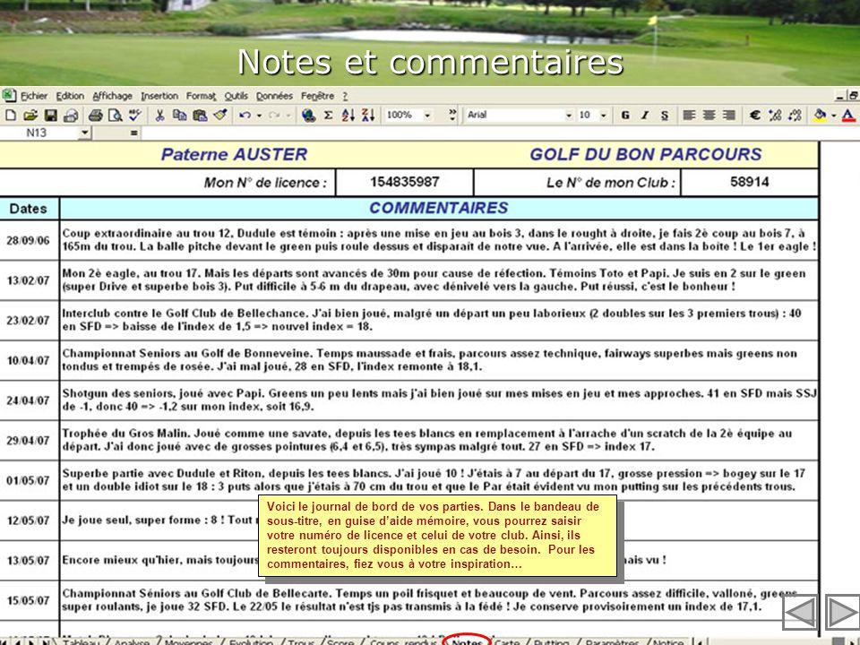 Notes et commentaires