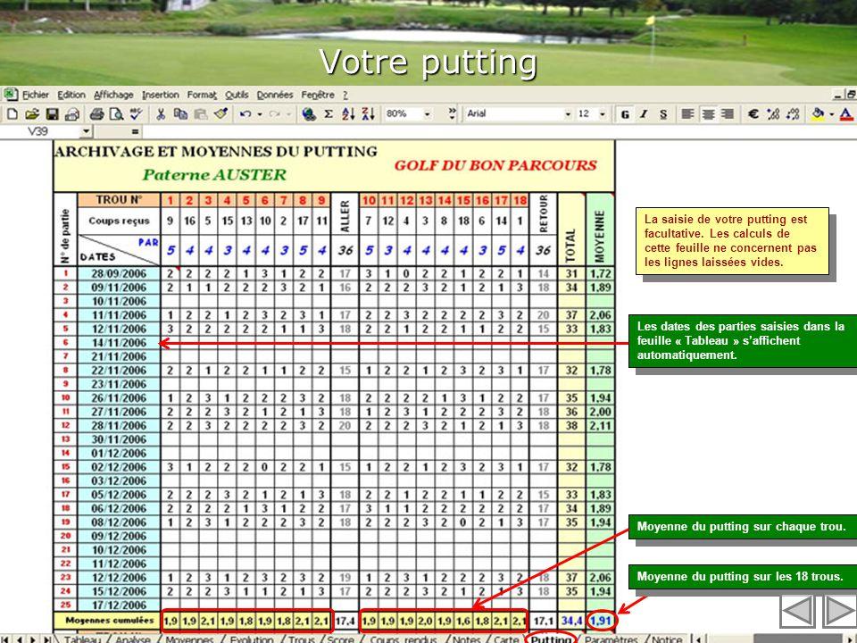 Votre putting La saisie de votre putting est facultative. Les calculs de cette feuille ne concernent pas les lignes laissées vides.