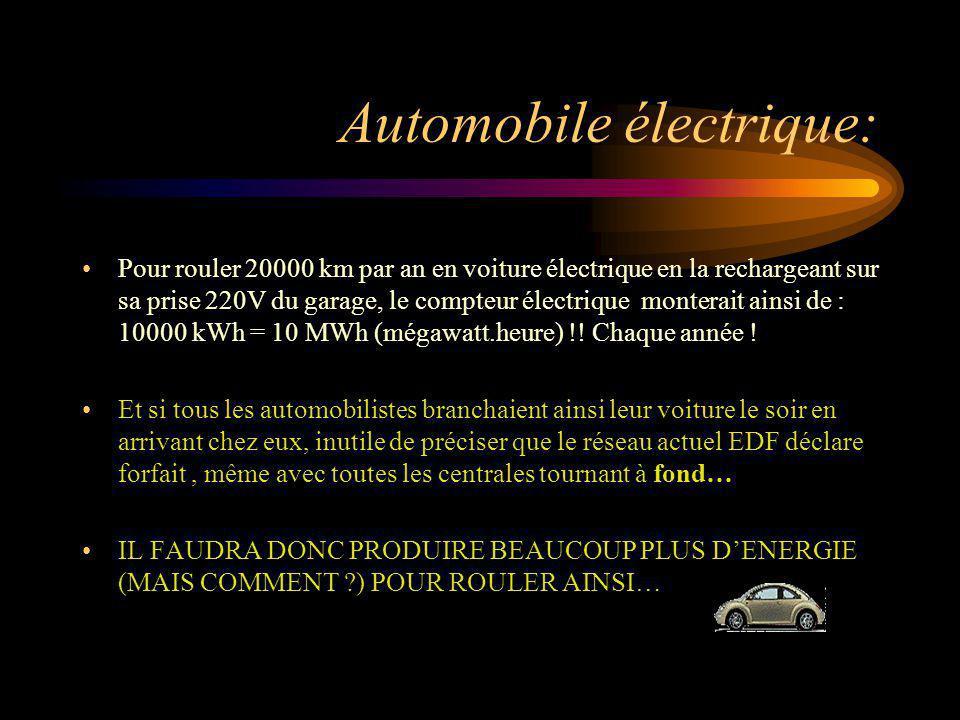 Automobile électrique: