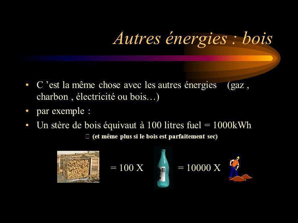 Autres énergies : bois C 'est la même chose avec les autres énergies (gaz , charbon , électricité ou bois…)