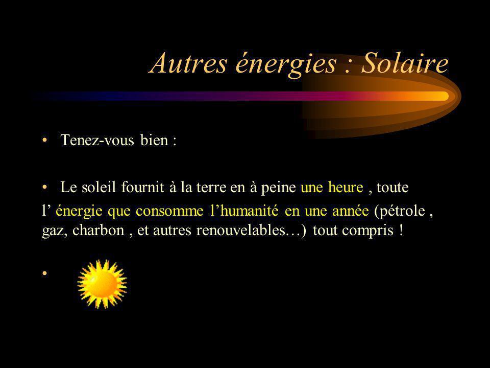 Autres énergies : Solaire