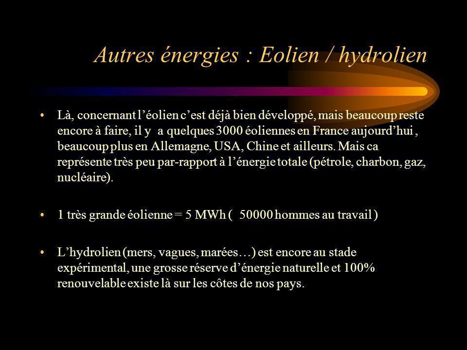 Autres énergies : Eolien / hydrolien