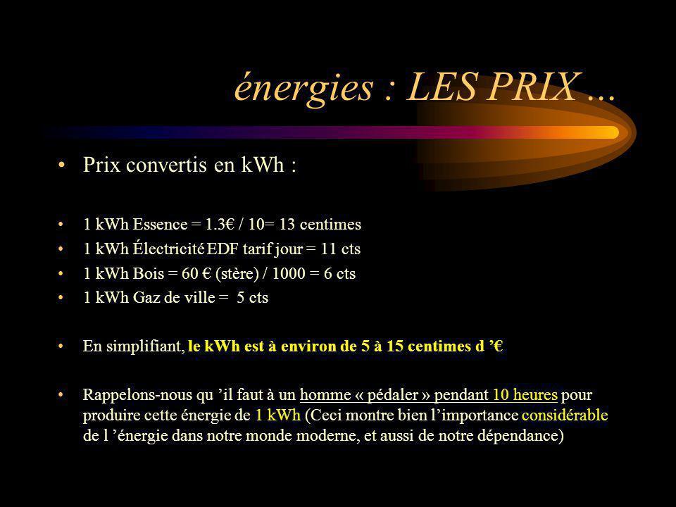 énergies : LES PRIX ... Prix convertis en kWh :