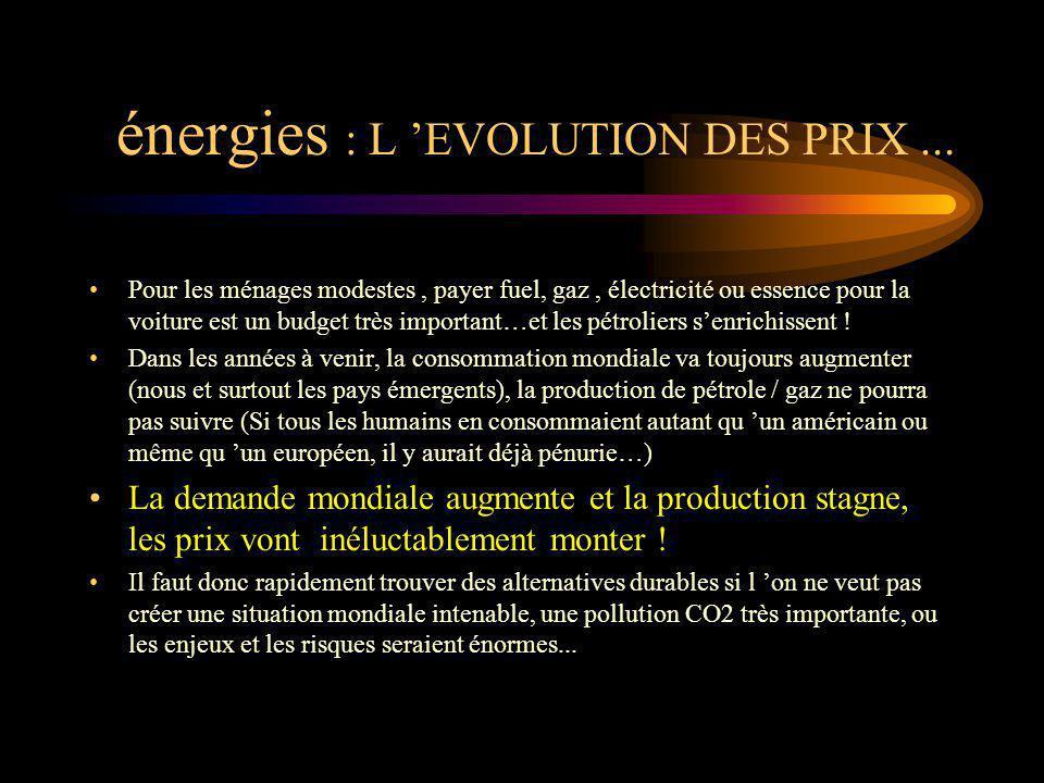 énergies : L 'EVOLUTION DES PRIX ...
