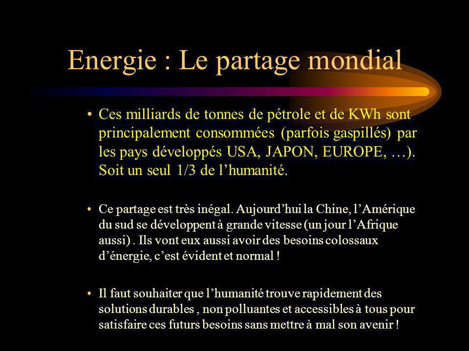 Energie : Le partage mondial