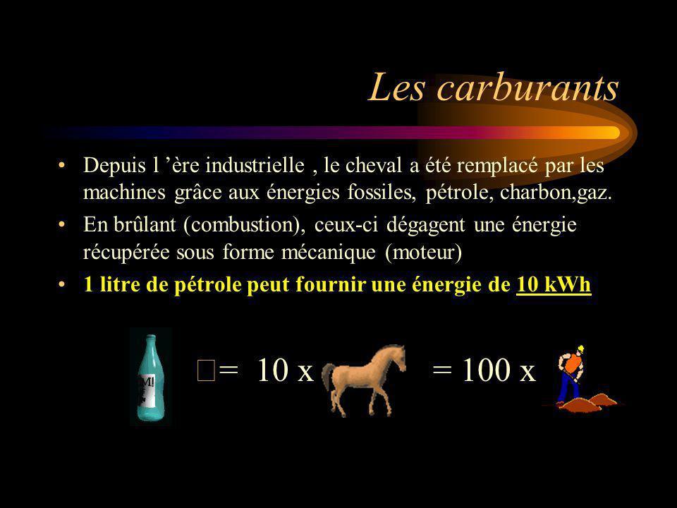 Les carburants Depuis l 'ère industrielle , le cheval a été remplacé par les machines grâce aux énergies fossiles, pétrole, charbon,gaz.