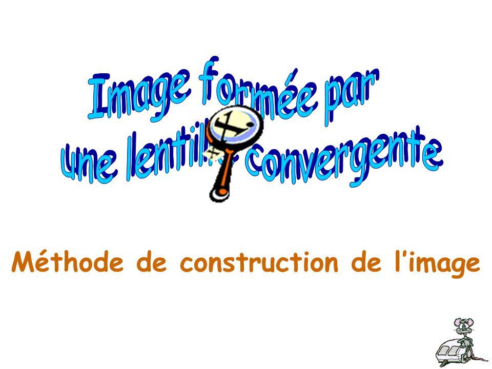 Méthode de construction de l'image