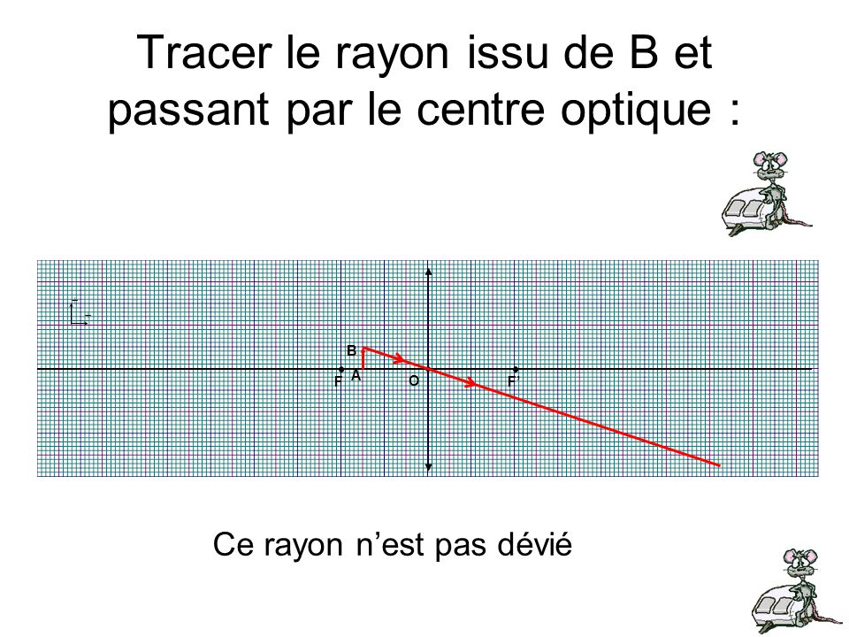Tracer le rayon issu de B et passant par le centre optique :