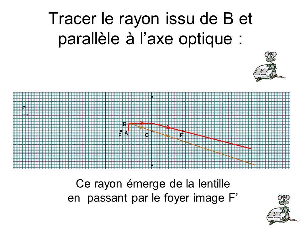 Tracer le rayon issu de B et parallèle à l'axe optique :