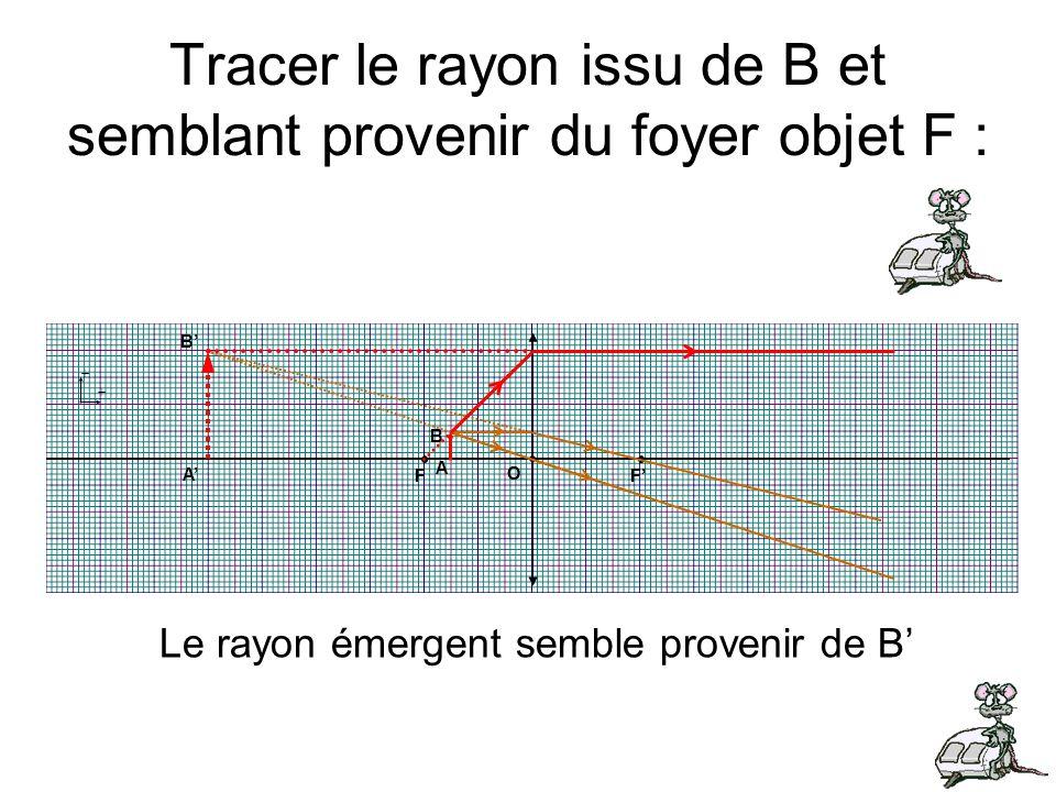 Tracer le rayon issu de B et semblant provenir du foyer objet F :