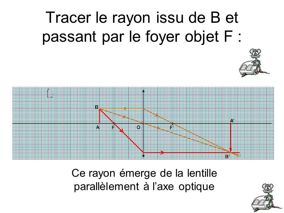 Tracer le rayon issu de B et passant par le foyer objet F :