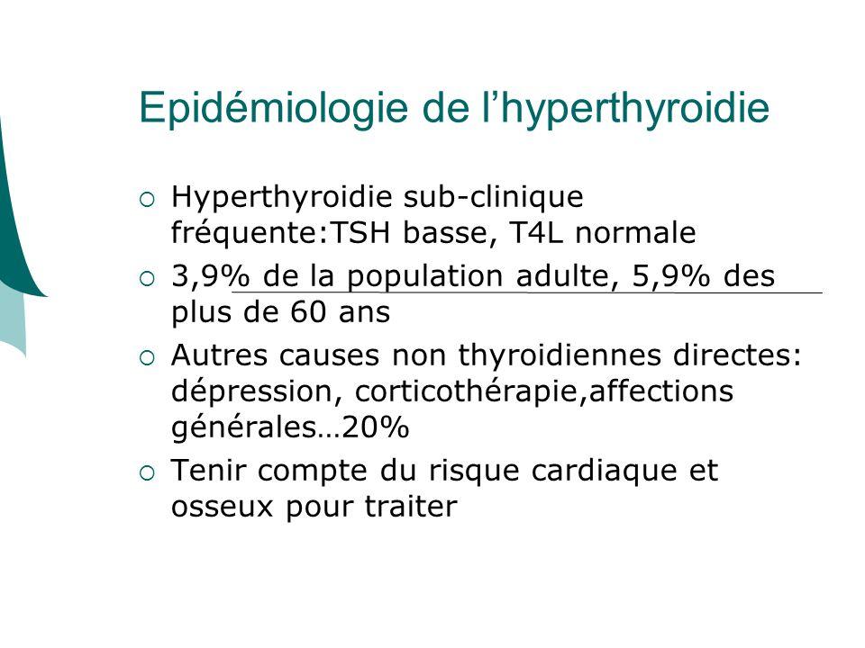 Epidémiologie de l'hyperthyroidie