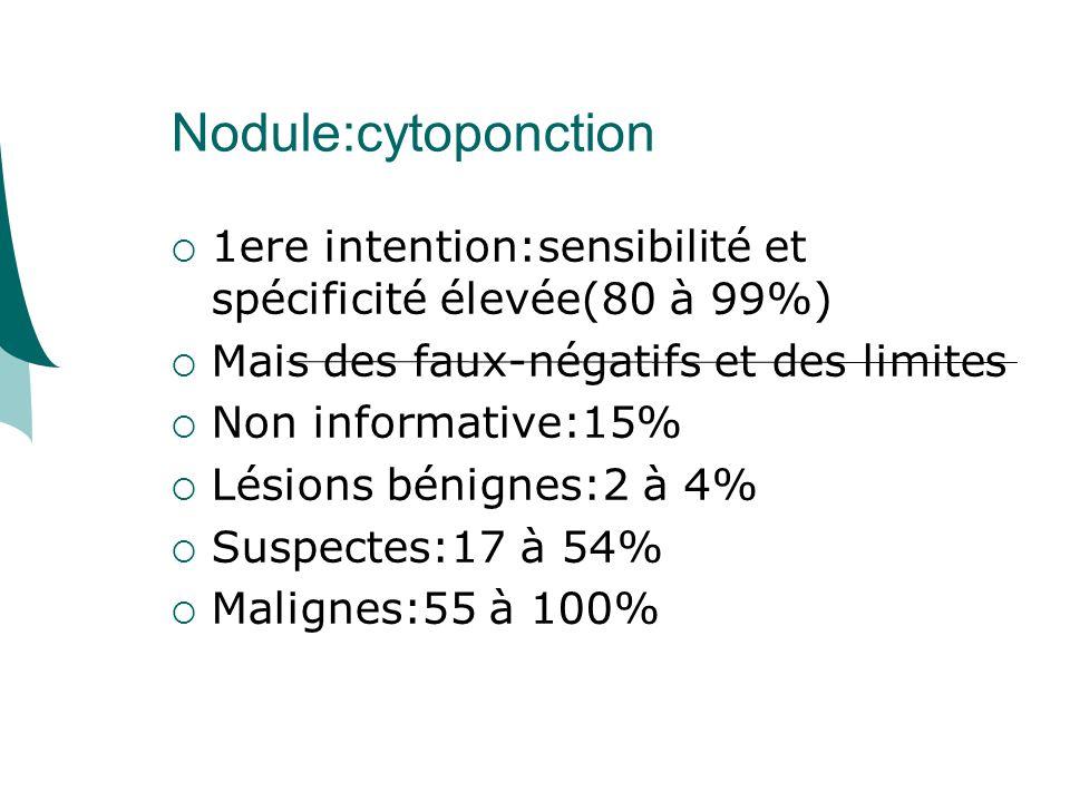 Nodule:cytoponction 1ere intention:sensibilité et spécificité élevée(80 à 99%) Mais des faux-négatifs et des limites.