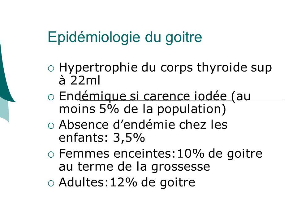 Epidémiologie du goitre