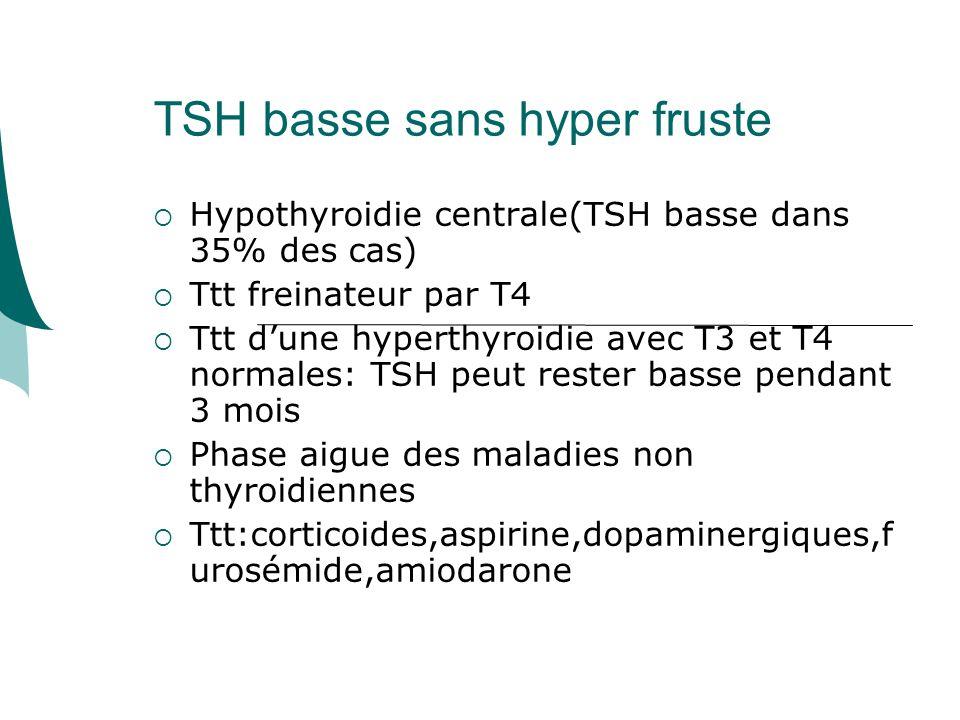 TSH basse sans hyper fruste