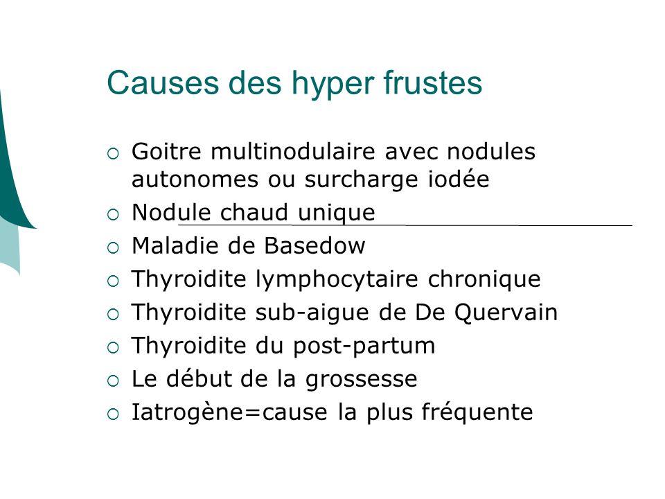 Causes des hyper frustes