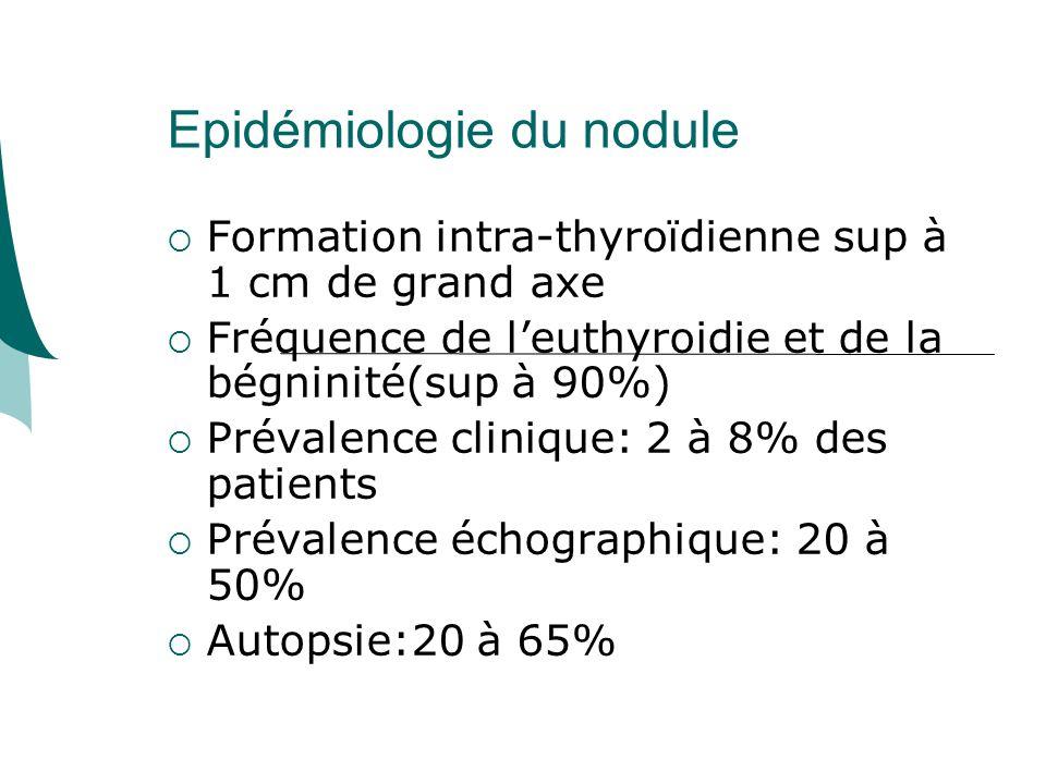 Epidémiologie du nodule