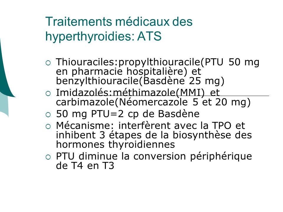 Traitements médicaux des hyperthyroidies: ATS