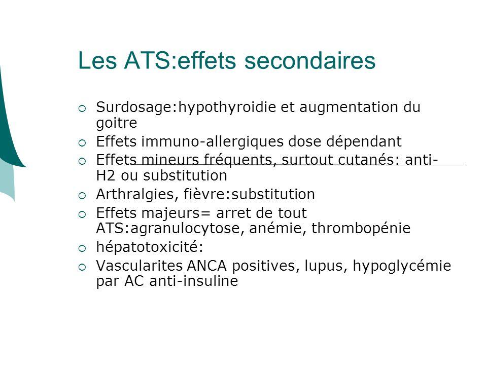 Les ATS:effets secondaires
