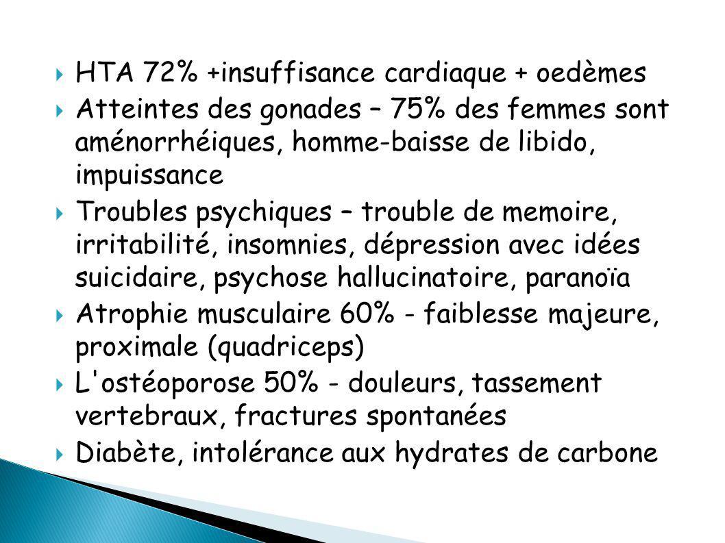 HTA 72% +insuffisance cardiaque + oedèmes
